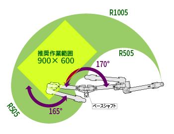 EH2-TH0505-R (Rタイプ)