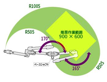 EH2-TH0505-L (Lタイプ)